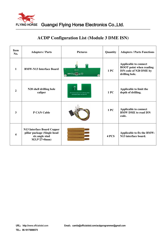 Mini ACDP BMW Expansion Kit 6 modules For BMW CAS/FEM/BDC/LandRover/Porsche
